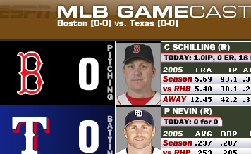 Red Sox versus Rangers, Opening Day